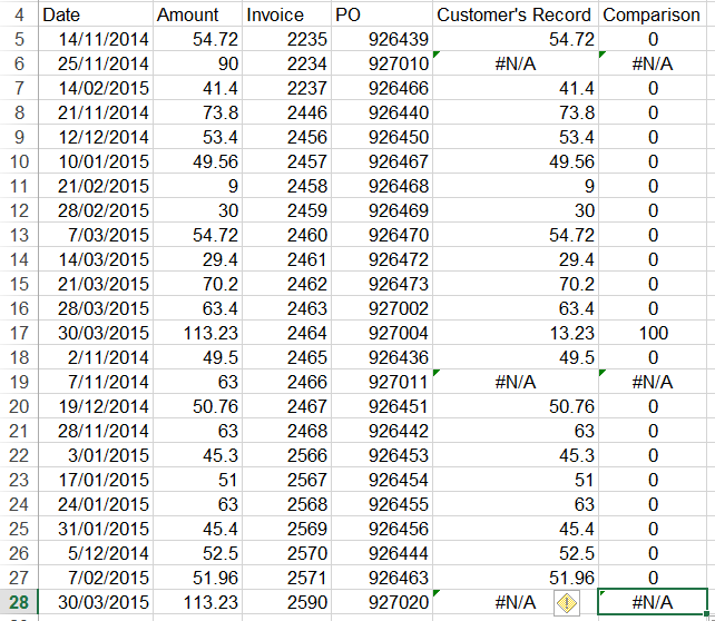 VLOOKUP to compare two columns 12